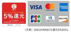 ご利用可能のクレジットカード